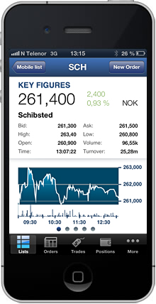 illustration: mTrader on iPhone